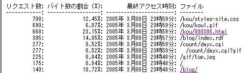 20050309.jpg